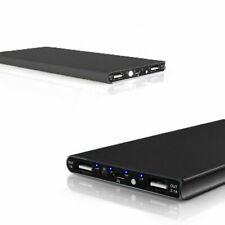POWERBANK portatile in viaggio 20.000 mAh TP-LINK neffos y5s-pw2