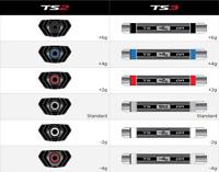 2019 Weight for Titleist TS2 TS3 917 Driver Fairway 5/7/9/11/13/15/17/19/21g UK