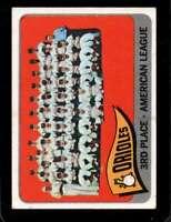 1965 TOPPS #572 ORIOLES TEAM VGEX SP ORIOLES *XR27775