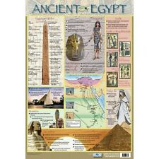 Ancient Egypt Educational Poster (0049)