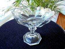 Heisey Puritan Pattern Clear Crystal Compote  1901 - 1910