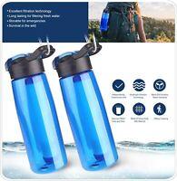 2pcs Filtered Water Bottle,BPA Free Emergency Water Purifier 3Stage Filter Straw