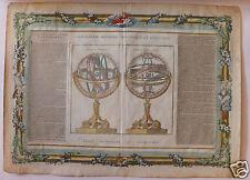 Maps cartes antiques  des sphères artificielles par Desnos - XVIIIème siècle