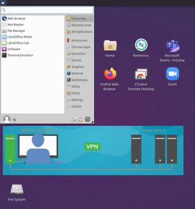 USB Stick X-Ubuntu OS VPN/RDP/MS Teams/Zoom APPS Remote Desktop (Remote Workers)