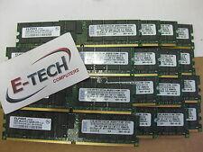 32GB Memory Kit IBM x366 x3850 x3950