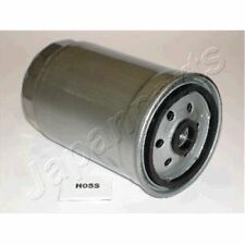 JAPANPARTS Fuel filter FC-H05S