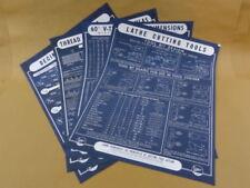 New Listingatlas Press Co Shop Chart Posters 4 Machinist Lathe Tools Decimal Formulas Set 4