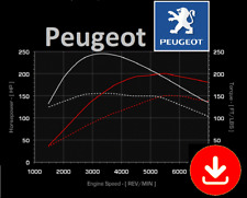 Peugeot | ECU Map Tuning Files | Stage 1 + Stage 2 | Remap Files Collection