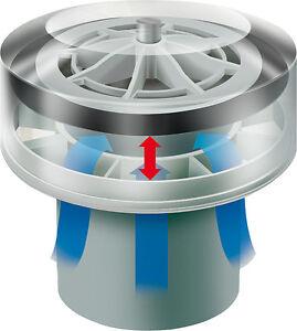 DURGO Rohrbelüfter Belüftungsventil DN 50 75 90 und 110 Abflussrohr Entlüfter