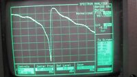Isolator,Intermodulation panel, filter tuning. (No items sold Service only.)