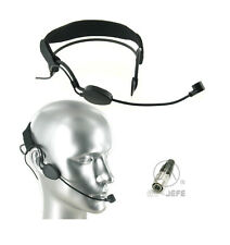 Noise Cancelling Headset Microphone Audio-Technica Hirose Wireless Compatible