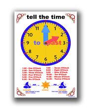 Apprendre à dire le Temps Horloge Poster 12 H Learning Resource enseignement