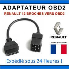 Adaptateur DIAGNOSTIQUE OBD2 - Renault 12 Broches - CAN Clip Diag Auto OBD2
