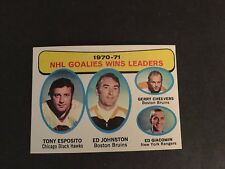 1971-72     TOPPS HOCKEY HIGH GRADE SET BREAK  #4   GOALIES  LEADERS    NM-MT