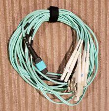 Molex MTP To 4 Duplex LC Breakout Cable OM3 50/125 Plenum 40Gb 3 Meters- Aqua