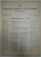 Federazione italiana di atletica leggera. Graduatorie nazionali maschili. C