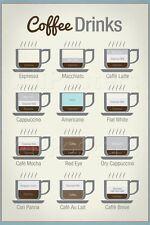 Coffee Drinks Art Print Poster  - 24x36
