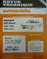 Revue technique PEUGEOT 505 DIESEL GRD SRD + TURBO RTA 418 1982 RENAULT 4GTL F6