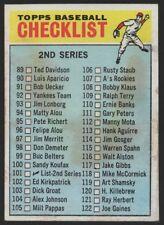 1966 TOPPS #101A CHECKLIST 2 / 115 W. SPAHN ERR – VG (3)