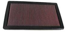 33-2284 K&N Replacement Air Filter MAZDA RX-8 2003-2009 (KN Panel Replacement Fi