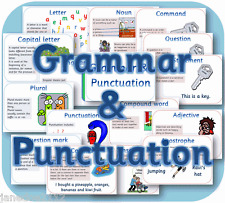 GRAMMAR & PUNCTUATION POSTERS KS1 pdf ENGLISH Teaching resources display on CD