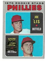 2019 Topps Heritage 50th Anniversary Buyback 1970 Rookie Stars Phillies #56