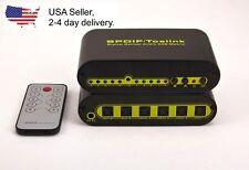 4x2 Digital Optical Audio Selector Switch with Remote TRUE MATRIX 192k