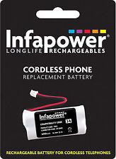 Infapower 34H 2.4 V Cordless telefono batterie bc101686