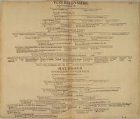 von BRAUNSBERG Original Stammbaum 1707 Hausmann von Namedy und Andernach Adel