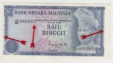 ERROR Shifted Margin & Serial Numbers 3rd Series RM1 Malaysia