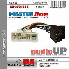 CONNETTORE ISO RADIO ORIGINALE PER ISUZU TROOPER DAL 1991 IN POI - MASTERLINE