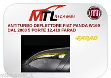 ANTITURBO DEFLETTORE FIAT PANDA W169 DAL 2003 5 PORTE 12.419 FARAD