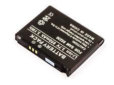 Battery for Samsung SGH S5230/ SGH S5230 Tocco Lite Battery Ersatzakku