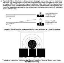 U.S. Army Marksmanship Unit PISTOL FUNDAMENTALS Book On CD