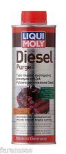Pulitore per iniezione diesel