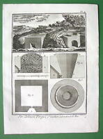 1784 ANTIQUE PRINT - IRON ORE Mining Calcination
