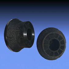 1 Aktivkohlefilter Kohlefilter Filter passend für Abzugshaube Teka CNL2 2002
