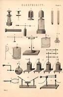 1868 Estampado ~Electricidad~ Varios