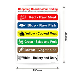 Colour Coded Chopping Board  Safety Notice Sign Waterproof Vinyl Sticker V1106