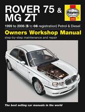rover mgf 1996 2001 factory service repair manual pdf