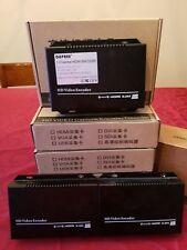 H.264 HDMI Video Encoder via http rtp rtsp to IPTV Live Stream Broadcast device