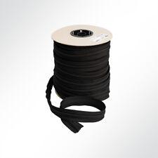 YKK® Spiralreißverschluß 10mm Spiralbreite Reissverschluss endlos Meterware sc..