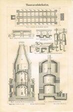 Tafel TONWAREN / TÖPEREI / BRENNOFEN / TÖPFERSCHEIBE 1889 Original-Holzstich