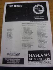13/05/2004 Football Combination League Championship Final: Reading Reserves v Ca