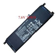 For Asus Battery B21N1329 7.6V 30Wh X553M X553MA X453 X453MA Notebook PC