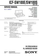 Sony icf-sw100 Service Manual auf CD