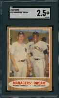 1962 Topps Set Break # 18 Managers' Dream Mantle Mays SGC 2.5 Not PSA *OBGcards*