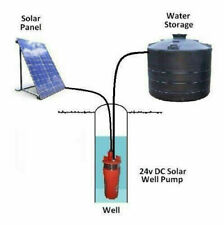 New Solar Energy& Battery DC Well Water Pump Bore Submersible 24V 230ft 6L/Min