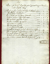Antico Manoscritto 1694 Spese Difesa Castrocucco Maratea e Riparazione Campane