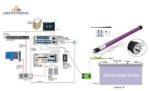 MOTOTRONIC Blind Shade Electric Tubular Motor High Torque NES 2109 078